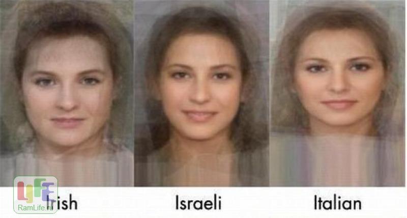 Italian women characteristics physical - jeeper.